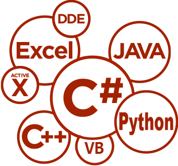 IB-API programming